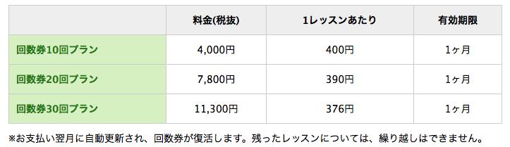 スクリーンショット 2015-06-08 午後3.58.38