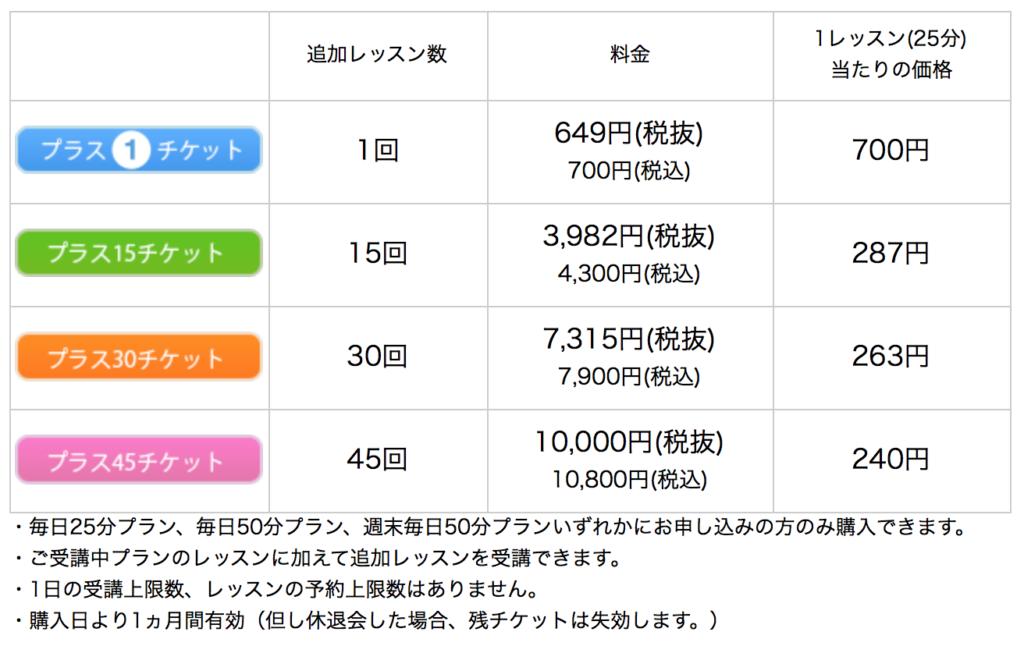スクリーンショット 2015-06-15 午後1.21.17